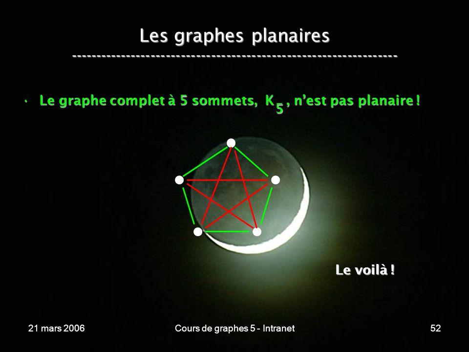 21 mars 2006Cours de graphes 5 - Intranet52 Les graphes planaires ----------------------------------------------------------------- Le graphe complet à 5 sommets, K, nest pas planaire !Le graphe complet à 5 sommets, K, nest pas planaire .