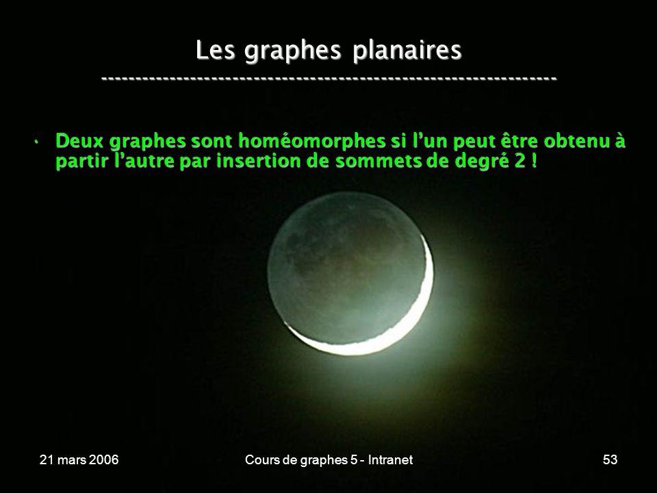 21 mars 2006Cours de graphes 5 - Intranet53 Les graphes planaires ----------------------------------------------------------------- Deux graphes sont homéomorphes si lun peut être obtenu à partir lautre par insertion de sommets de degré 2 !Deux graphes sont homéomorphes si lun peut être obtenu à partir lautre par insertion de sommets de degré 2 !
