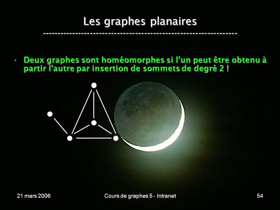 21 mars 2006Cours de graphes 5 - Intranet54 Les graphes planaires ----------------------------------------------------------------- Deux graphes sont homéomorphes si lun peut être obtenu à partir lautre par insertion de sommets de degré 2 !Deux graphes sont homéomorphes si lun peut être obtenu à partir lautre par insertion de sommets de degré 2 !