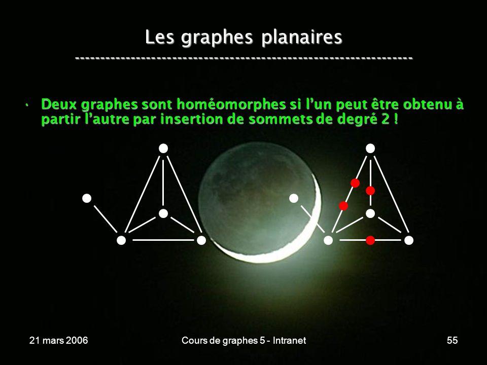 21 mars 2006Cours de graphes 5 - Intranet55 Les graphes planaires ----------------------------------------------------------------- Deux graphes sont homéomorphes si lun peut être obtenu à partir lautre par insertion de sommets de degré 2 !Deux graphes sont homéomorphes si lun peut être obtenu à partir lautre par insertion de sommets de degré 2 !