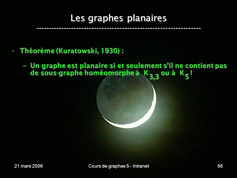 21 mars 2006Cours de graphes 5 - Intranet56 Les graphes planaires ----------------------------------------------------------------- Théorème (Kuratowski, 1930) :Théorème (Kuratowski, 1930) : –Un graphe est planaire si et seulement sil ne contient pas de sous-graphe homéomorphe à K ou à K .