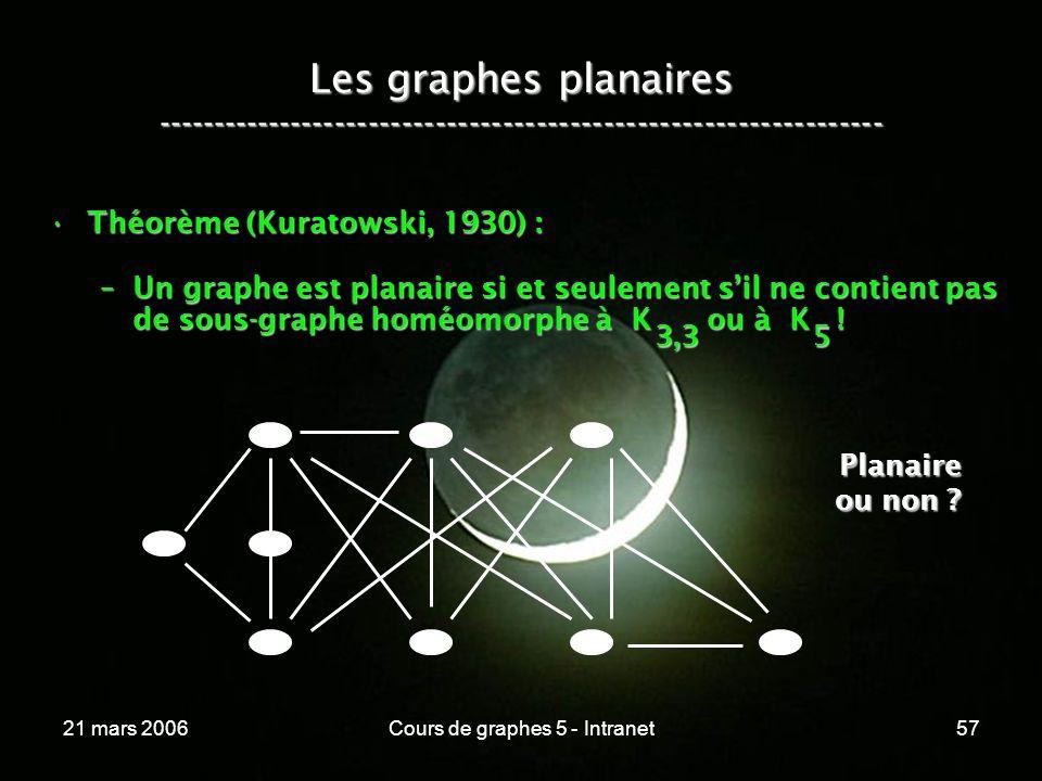 21 mars 2006Cours de graphes 5 - Intranet57 Les graphes planaires ----------------------------------------------------------------- Théorème (Kuratowski, 1930) :Théorème (Kuratowski, 1930) : –Un graphe est planaire si et seulement sil ne contient pas de sous-graphe homéomorphe à K ou à K .