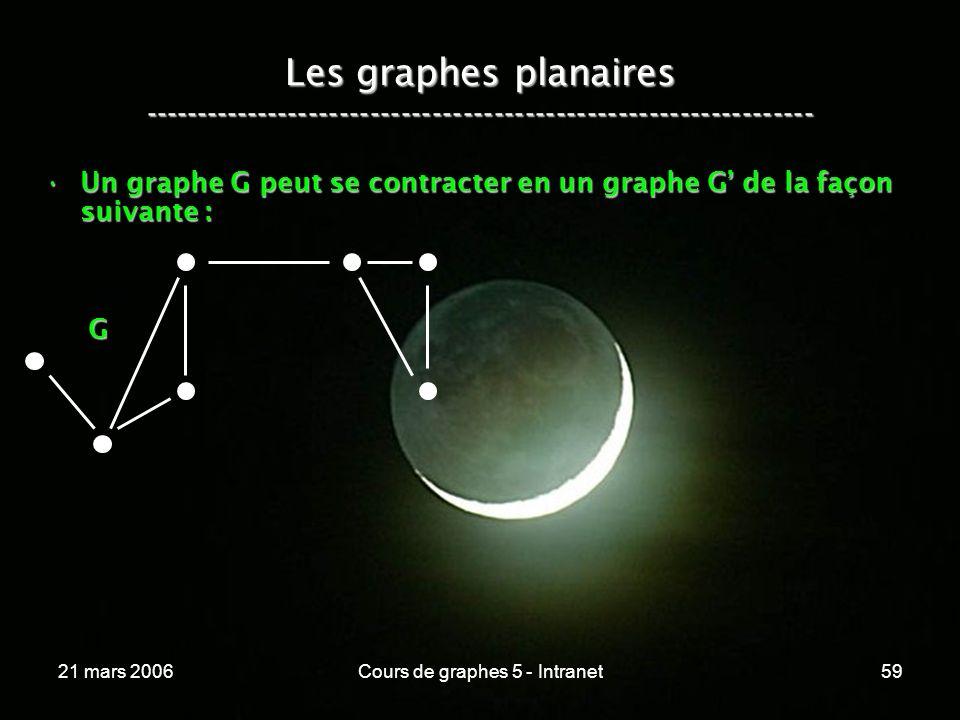 21 mars 2006Cours de graphes 5 - Intranet59 Les graphes planaires ----------------------------------------------------------------- Un graphe G peut se contracter en un graphe G de la façon suivante :Un graphe G peut se contracter en un graphe G de la façon suivante : G