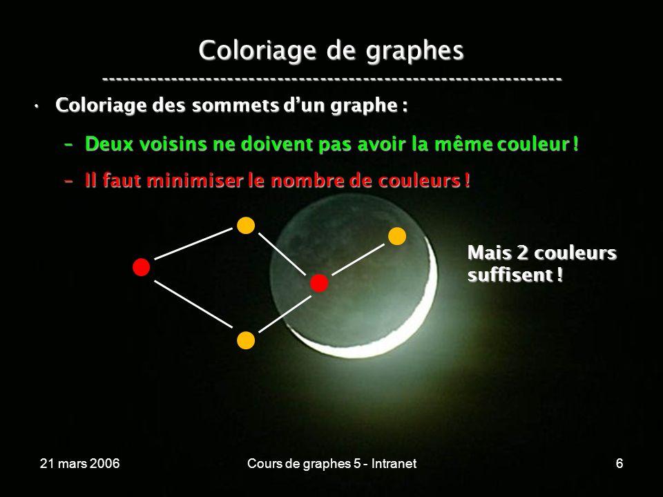 21 mars 2006Cours de graphes 5 - Intranet6 Coloriage de graphes ----------------------------------------------------------------- Coloriage des sommets dun graphe :Coloriage des sommets dun graphe : –Deux voisins ne doivent pas avoir la même couleur .