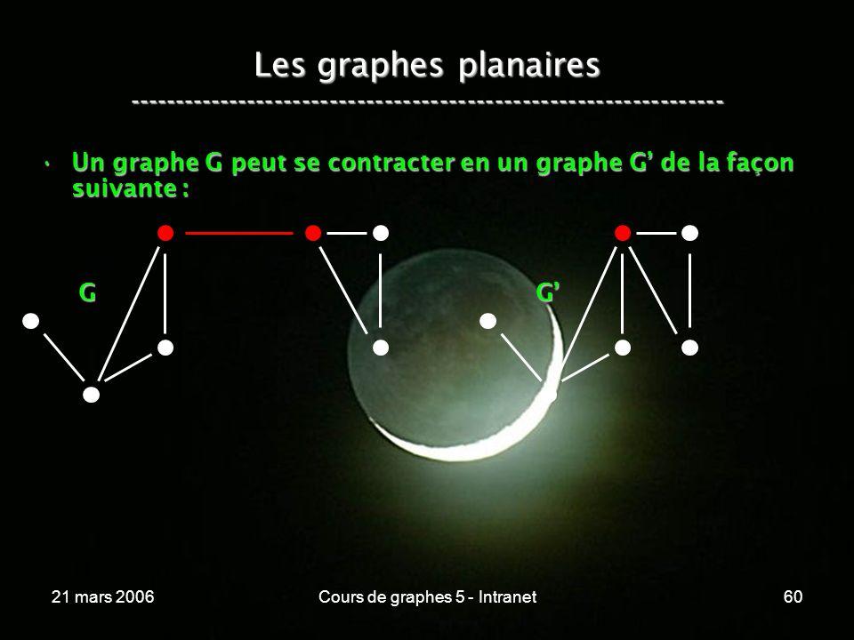 21 mars 2006Cours de graphes 5 - Intranet60 Les graphes planaires ----------------------------------------------------------------- Un graphe G peut se contracter en un graphe G de la façon suivante :Un graphe G peut se contracter en un graphe G de la façon suivante : GG