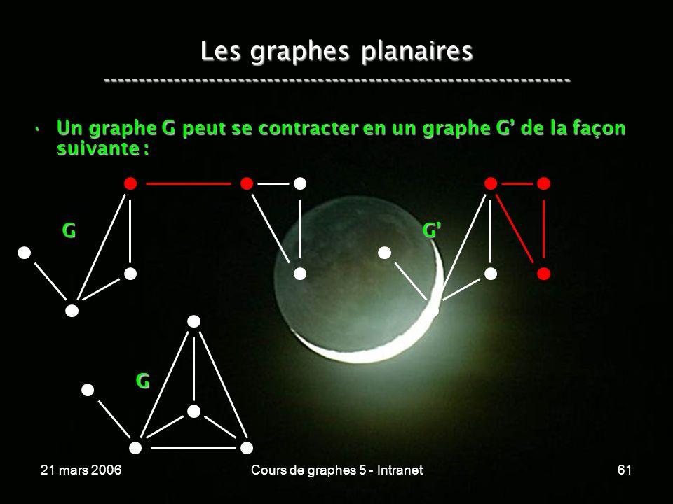 21 mars 2006Cours de graphes 5 - Intranet61 Les graphes planaires ----------------------------------------------------------------- Un graphe G peut se contracter en un graphe G de la façon suivante :Un graphe G peut se contracter en un graphe G de la façon suivante : GG G
