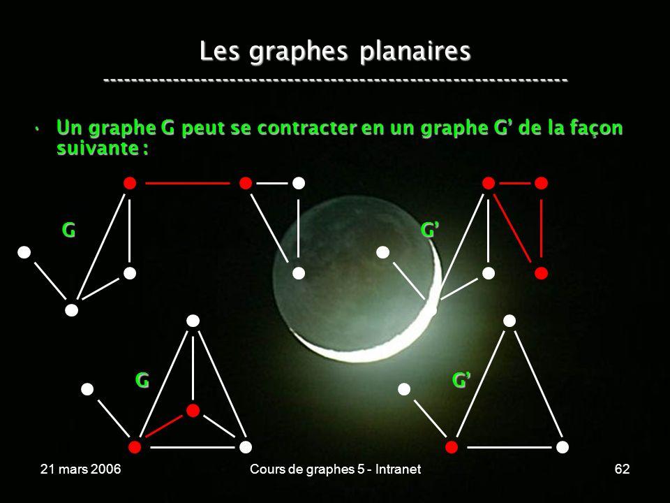 21 mars 2006Cours de graphes 5 - Intranet62 Les graphes planaires ----------------------------------------------------------------- Un graphe G peut se contracter en un graphe G de la façon suivante :Un graphe G peut se contracter en un graphe G de la façon suivante : GG GG