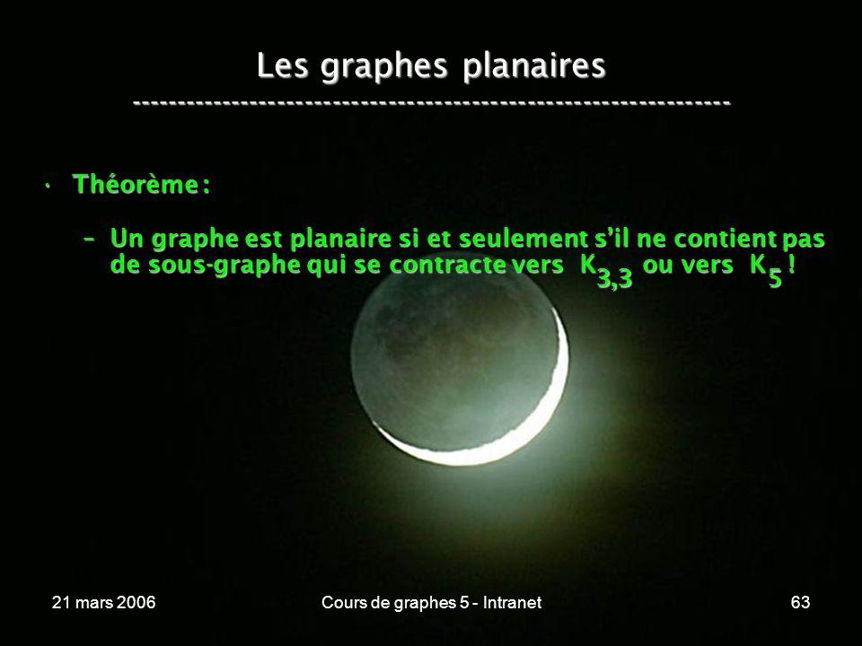 21 mars 2006Cours de graphes 5 - Intranet63 Les graphes planaires ----------------------------------------------------------------- Théorème :Théorème : –Un graphe est planaire si et seulement sil ne contient pas de sous-graphe qui se contracte vers K ou vers K .