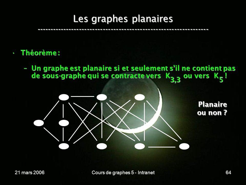 21 mars 2006Cours de graphes 5 - Intranet64 Les graphes planaires ----------------------------------------------------------------- Théorème :Théorème : –Un graphe est planaire si et seulement sil ne contient pas de sous-graphe qui se contracte vers K ou vers K .