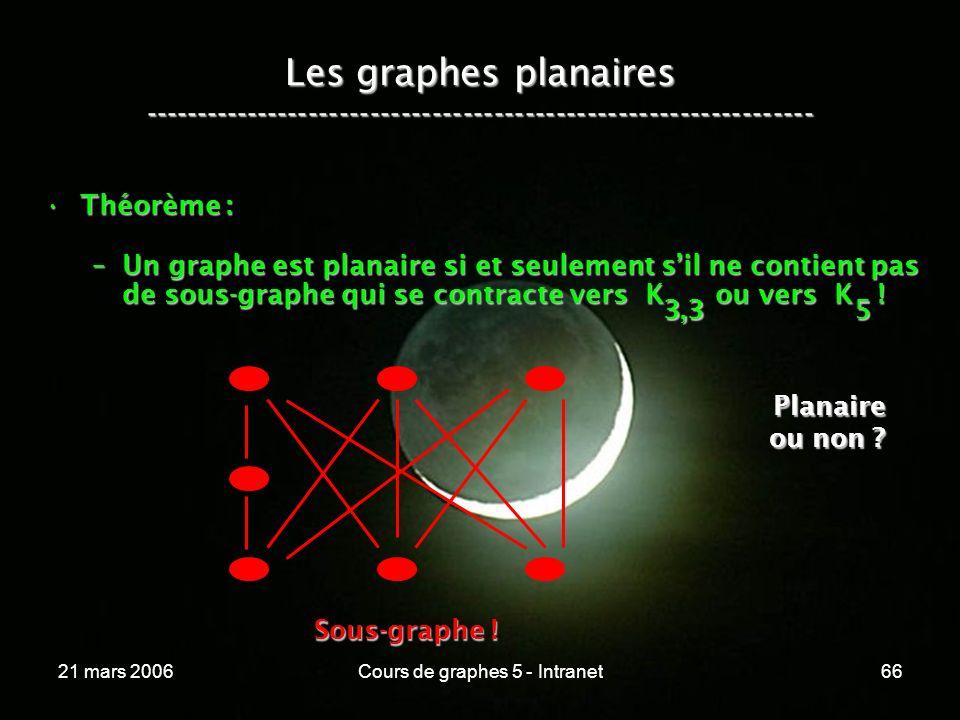21 mars 2006Cours de graphes 5 - Intranet66 Les graphes planaires ----------------------------------------------------------------- Théorème :Théorème : –Un graphe est planaire si et seulement sil ne contient pas de sous-graphe qui se contracte vers K ou vers K .