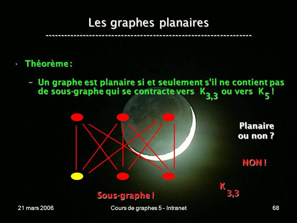 21 mars 2006Cours de graphes 5 - Intranet68 Les graphes planaires ----------------------------------------------------------------- Théorème :Théorème : –Un graphe est planaire si et seulement sil ne contient pas de sous-graphe qui se contracte vers K ou vers K .