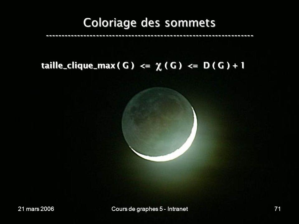 21 mars 2006Cours de graphes 5 - Intranet71 Coloriage des sommets ----------------------------------------------------------------- taille_clique_max ( G ) <= ( G ) <= D ( G ) + 1