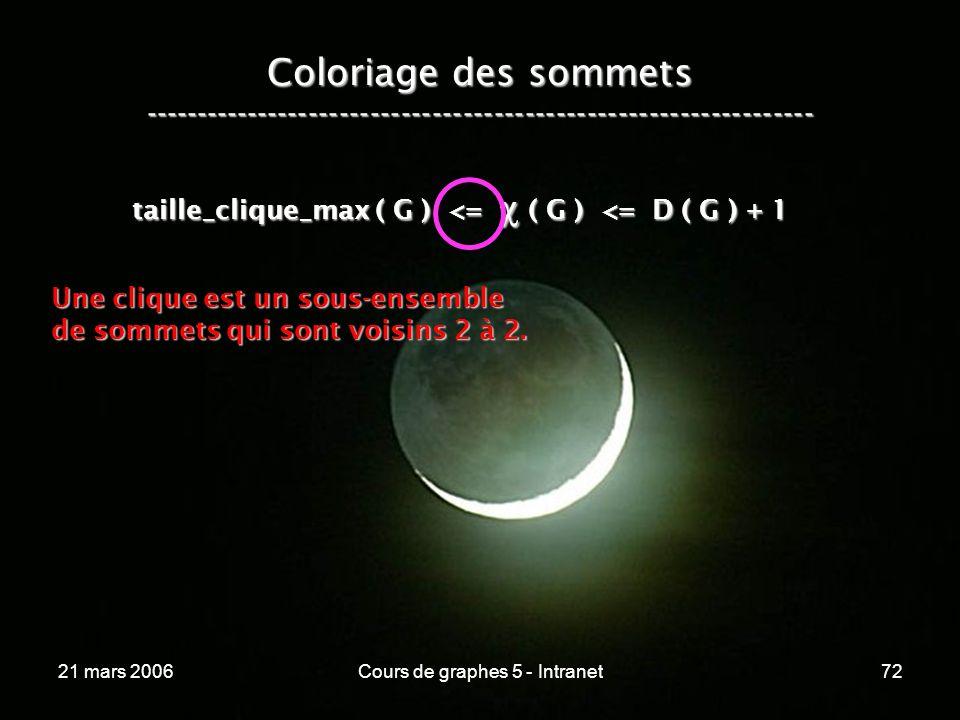 21 mars 2006Cours de graphes 5 - Intranet72 Coloriage des sommets ----------------------------------------------------------------- taille_clique_max ( G ) <= ( G ) <= D ( G ) + 1 Une clique est un sous-ensemble de sommets qui sont voisins 2 à 2.