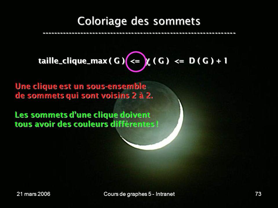 21 mars 2006Cours de graphes 5 - Intranet73 Coloriage des sommets ----------------------------------------------------------------- taille_clique_max ( G ) <= ( G ) <= D ( G ) + 1 Une clique est un sous-ensemble de sommets qui sont voisins 2 à 2.