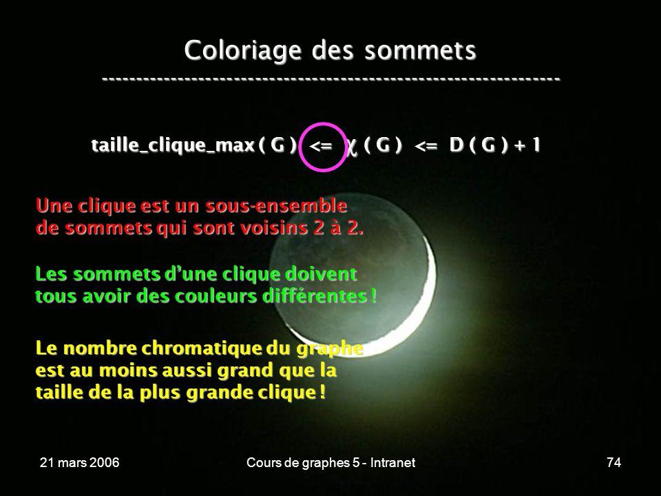 21 mars 2006Cours de graphes 5 - Intranet74 Coloriage des sommets ----------------------------------------------------------------- taille_clique_max ( G ) <= ( G ) <= D ( G ) + 1 Une clique est un sous-ensemble de sommets qui sont voisins 2 à 2.