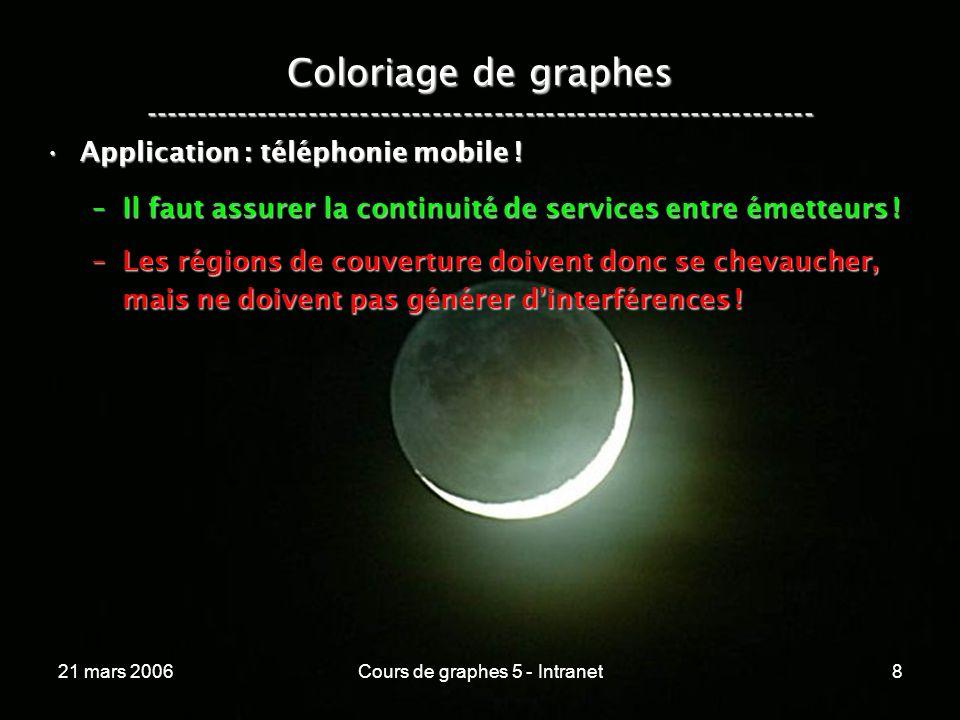 21 mars 2006Cours de graphes 5 - Intranet8 Coloriage de graphes ----------------------------------------------------------------- Application : téléphonie mobile !Application : téléphonie mobile .