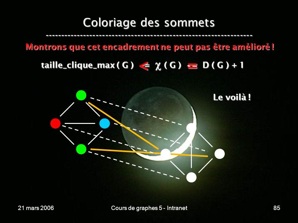 21 mars 2006Cours de graphes 5 - Intranet85 Coloriage des sommets ----------------------------------------------------------------- taille_clique_max ( G ) <= ( G ) <= D ( G ) + 1 Montrons que cet encadrement ne peut pas être amélioré .