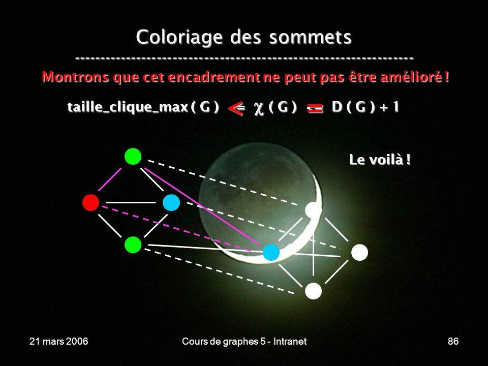 21 mars 2006Cours de graphes 5 - Intranet86 Coloriage des sommets ----------------------------------------------------------------- taille_clique_max ( G ) <= ( G ) <= D ( G ) + 1 Montrons que cet encadrement ne peut pas être amélioré .