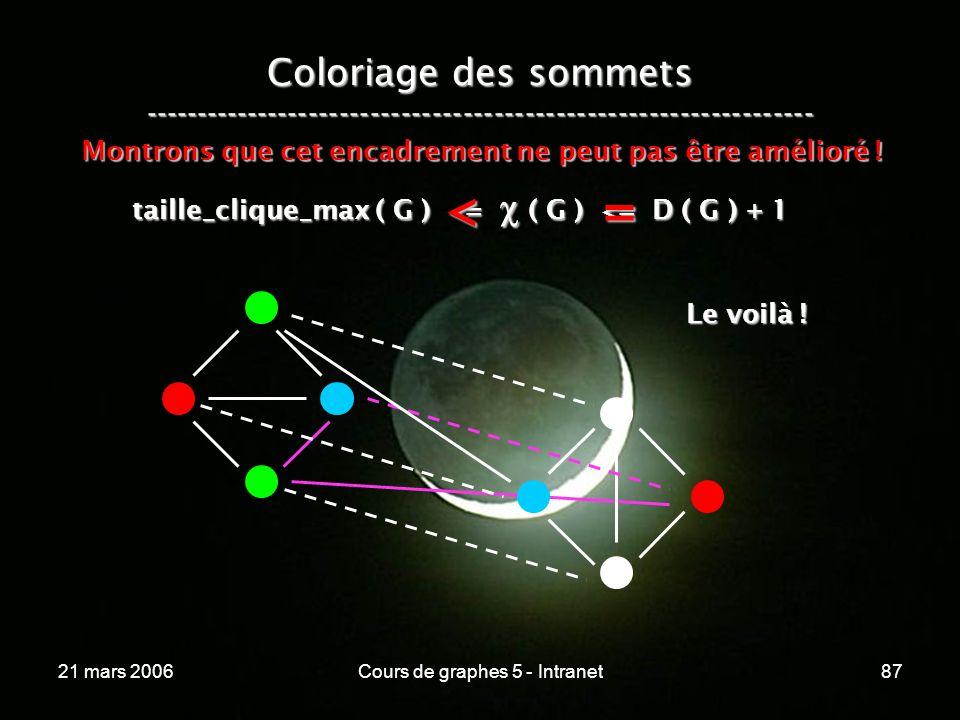 21 mars 2006Cours de graphes 5 - Intranet87 Coloriage des sommets ----------------------------------------------------------------- taille_clique_max ( G ) <= ( G ) <= D ( G ) + 1 Montrons que cet encadrement ne peut pas être amélioré .