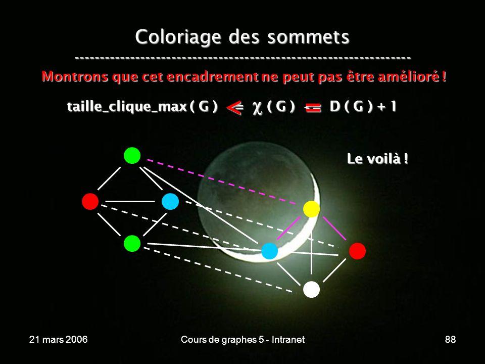 21 mars 2006Cours de graphes 5 - Intranet88 Coloriage des sommets ----------------------------------------------------------------- taille_clique_max ( G ) <= ( G ) <= D ( G ) + 1 Montrons que cet encadrement ne peut pas être amélioré .