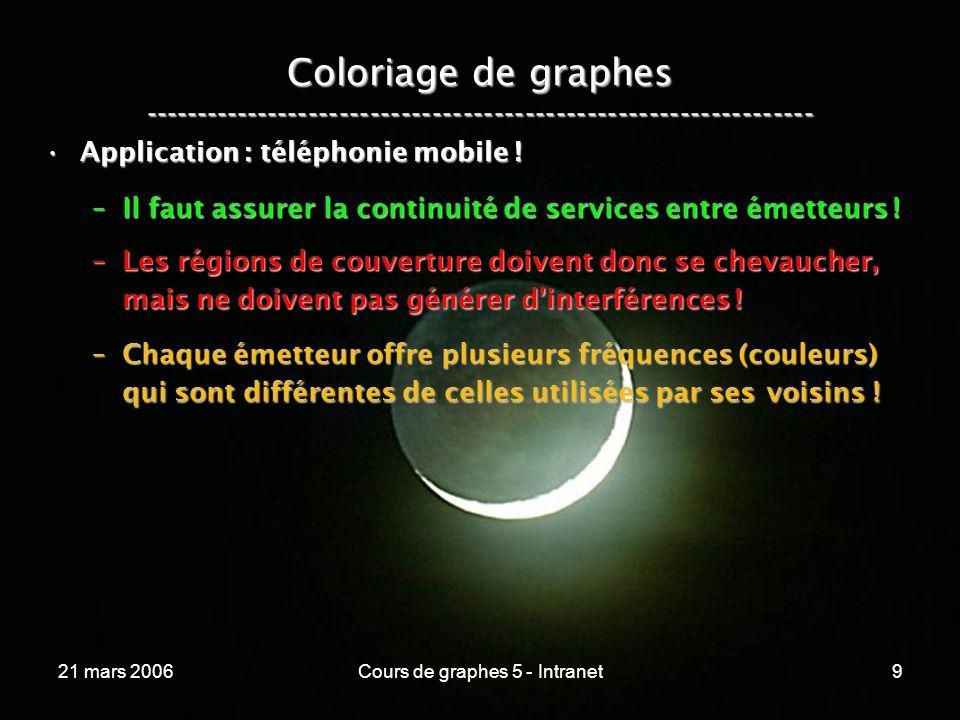 21 mars 2006Cours de graphes 5 - Intranet9 Coloriage de graphes ----------------------------------------------------------------- Application : téléph