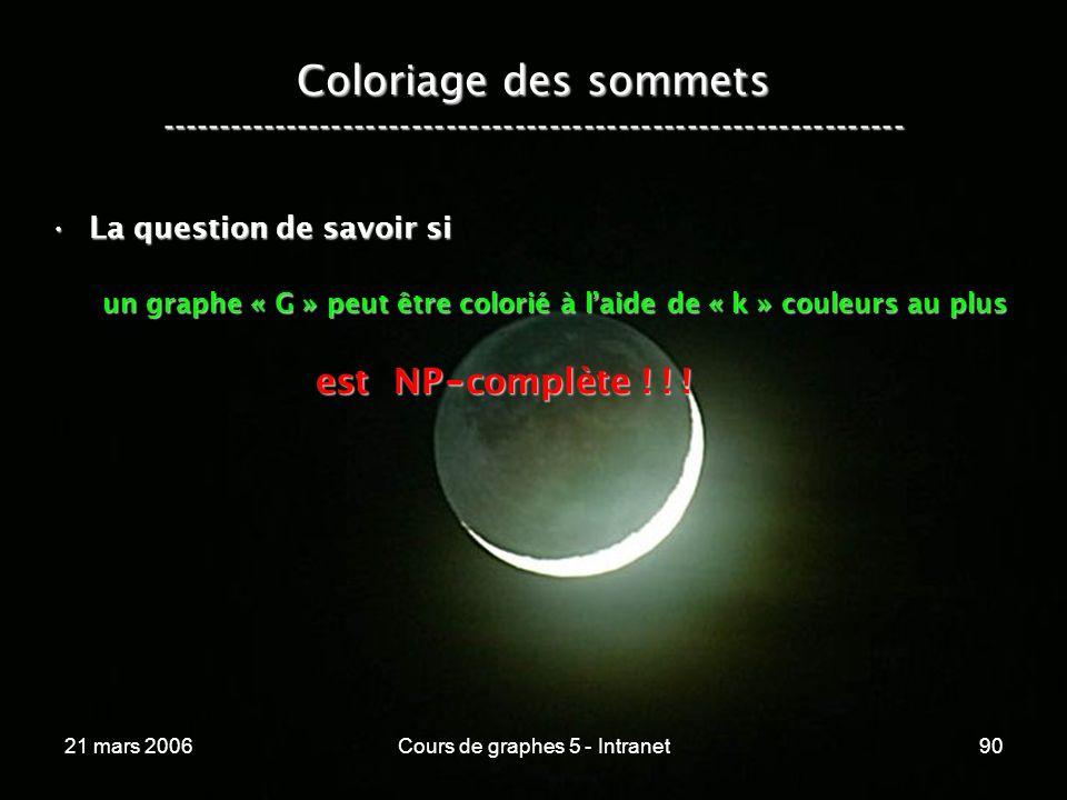 21 mars 2006Cours de graphes 5 - Intranet90 Coloriage des sommets ----------------------------------------------------------------- La question de savoir siLa question de savoir si un graphe « G » peut être colorié à laide de « k » couleurs au plus est NP - complète .