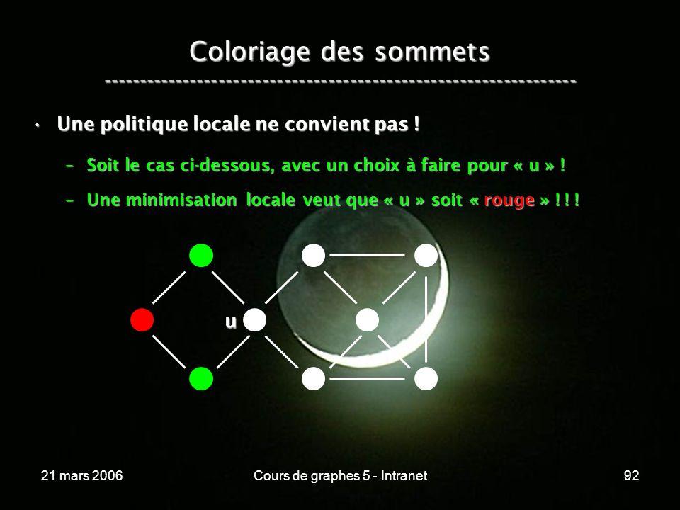 21 mars 2006Cours de graphes 5 - Intranet92 Coloriage des sommets ----------------------------------------------------------------- Une politique locale ne convient pas !Une politique locale ne convient pas .