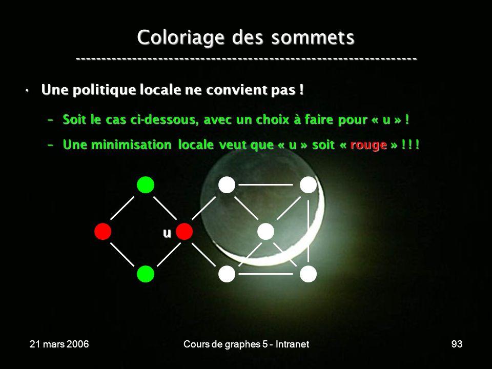 21 mars 2006Cours de graphes 5 - Intranet93 Coloriage des sommets ----------------------------------------------------------------- Une politique locale ne convient pas !Une politique locale ne convient pas .