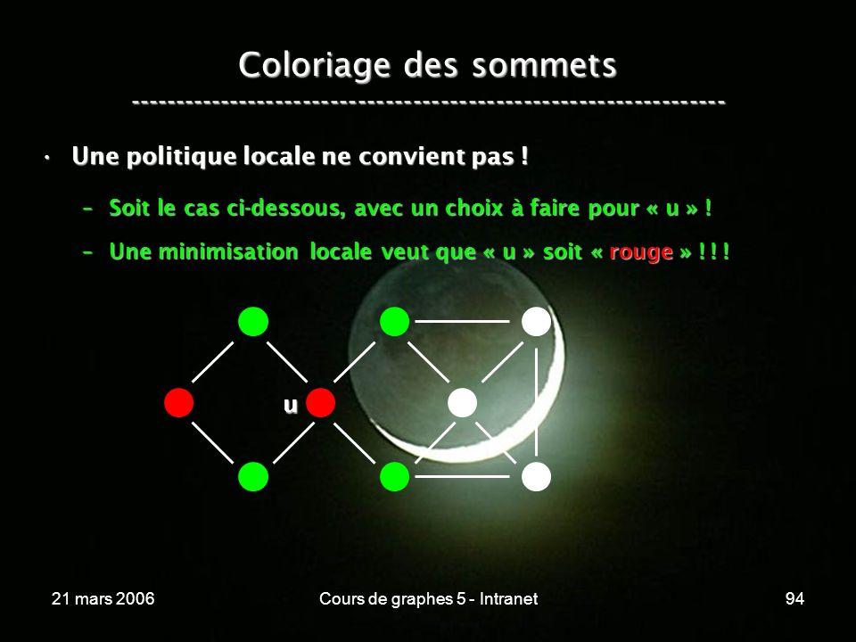 21 mars 2006Cours de graphes 5 - Intranet94 Coloriage des sommets ----------------------------------------------------------------- Une politique locale ne convient pas !Une politique locale ne convient pas .