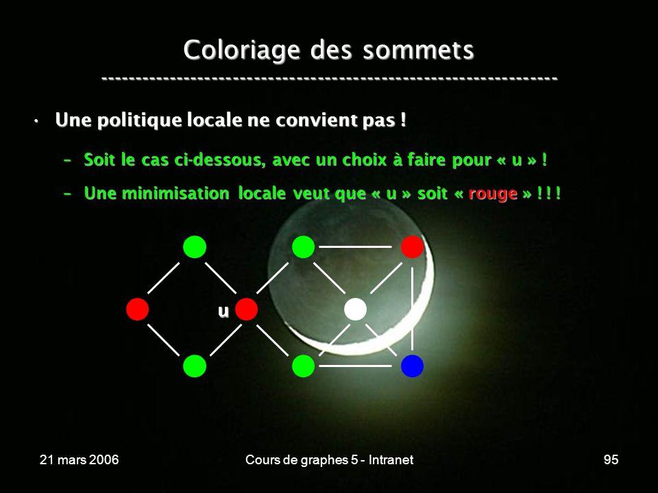 21 mars 2006Cours de graphes 5 - Intranet95 Coloriage des sommets ----------------------------------------------------------------- Une politique locale ne convient pas !Une politique locale ne convient pas .