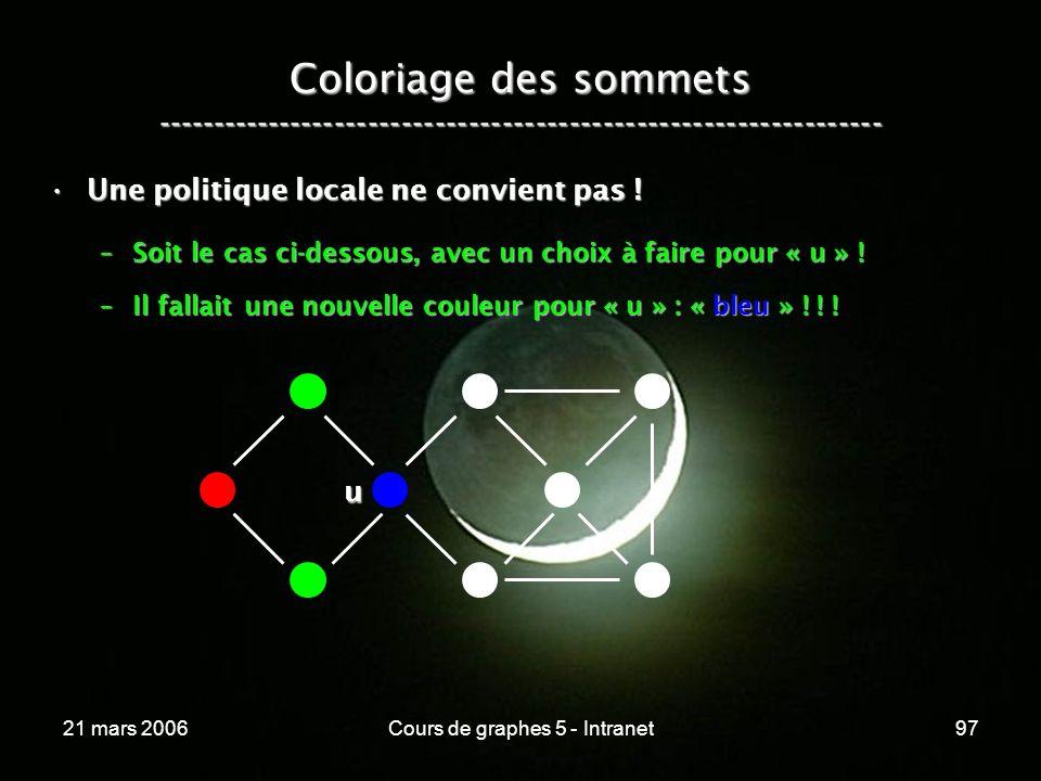 21 mars 2006Cours de graphes 5 - Intranet97 Coloriage des sommets ----------------------------------------------------------------- Une politique loca