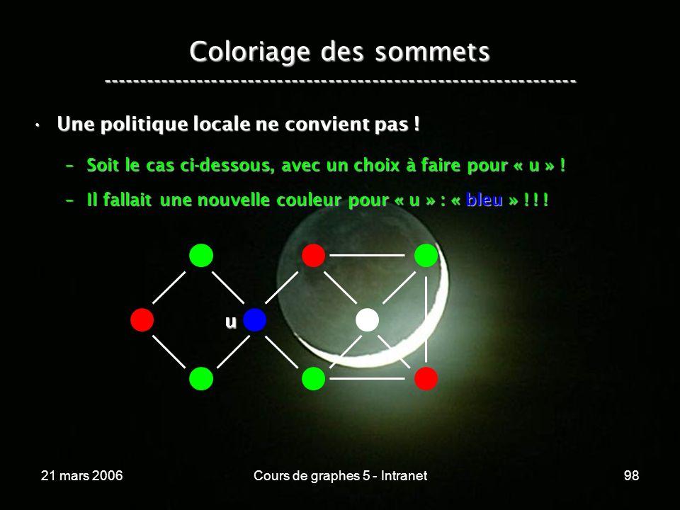21 mars 2006Cours de graphes 5 - Intranet98 Coloriage des sommets ----------------------------------------------------------------- Une politique locale ne convient pas !Une politique locale ne convient pas .