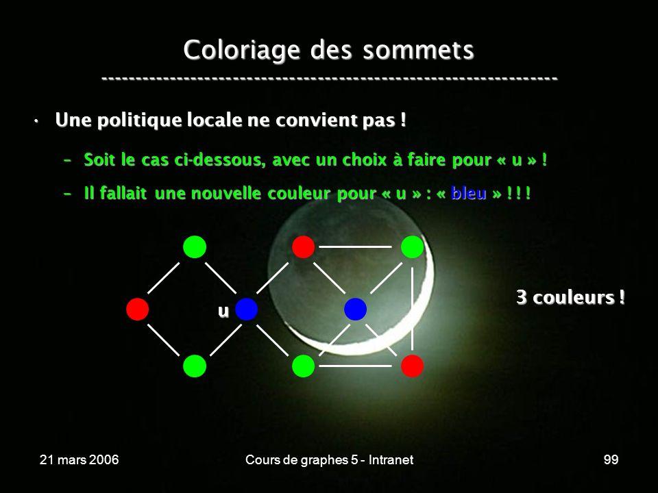 21 mars 2006Cours de graphes 5 - Intranet99 Coloriage des sommets ----------------------------------------------------------------- Une politique locale ne convient pas !Une politique locale ne convient pas .