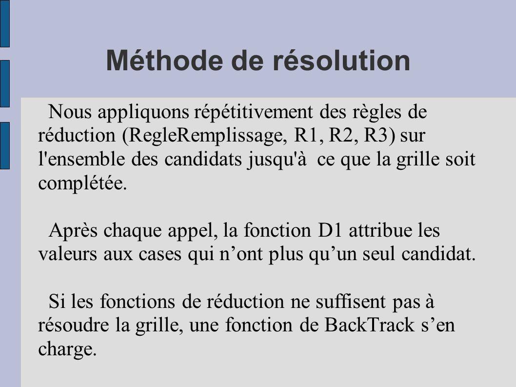 Méthode de résolution Nous appliquons répétitivement des règles de réduction (RegleRemplissage, R1, R2, R3) sur l'ensemble des candidats jusqu'à ce qu