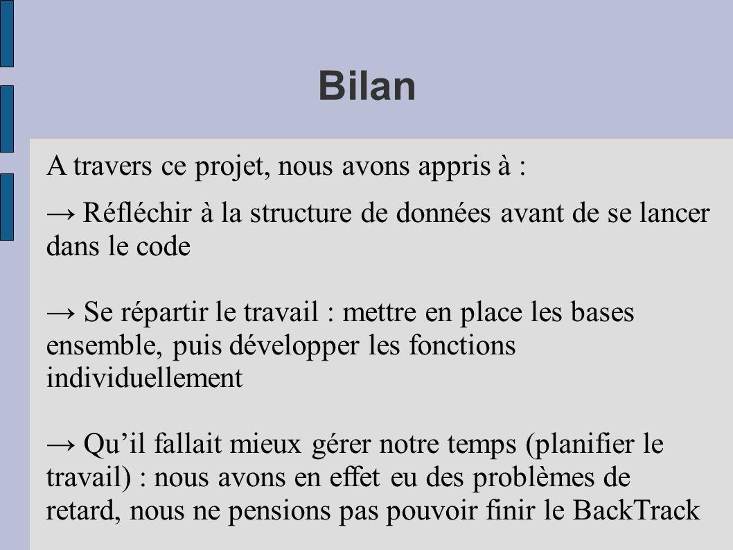 Bilan A travers ce projet, nous avons appris à : Réfléchir à la structure de données avant de se lancer dans le code Se répartir le travail : mettre e