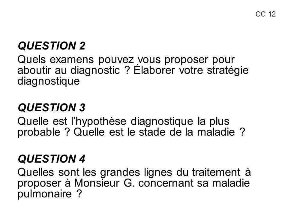 QUESTION 2 Quels examens pouvez vous proposer pour aboutir au diagnostic ? Élaborer votre stratégie diagnostique QUESTION 3 Quelle est lhypothèse diag