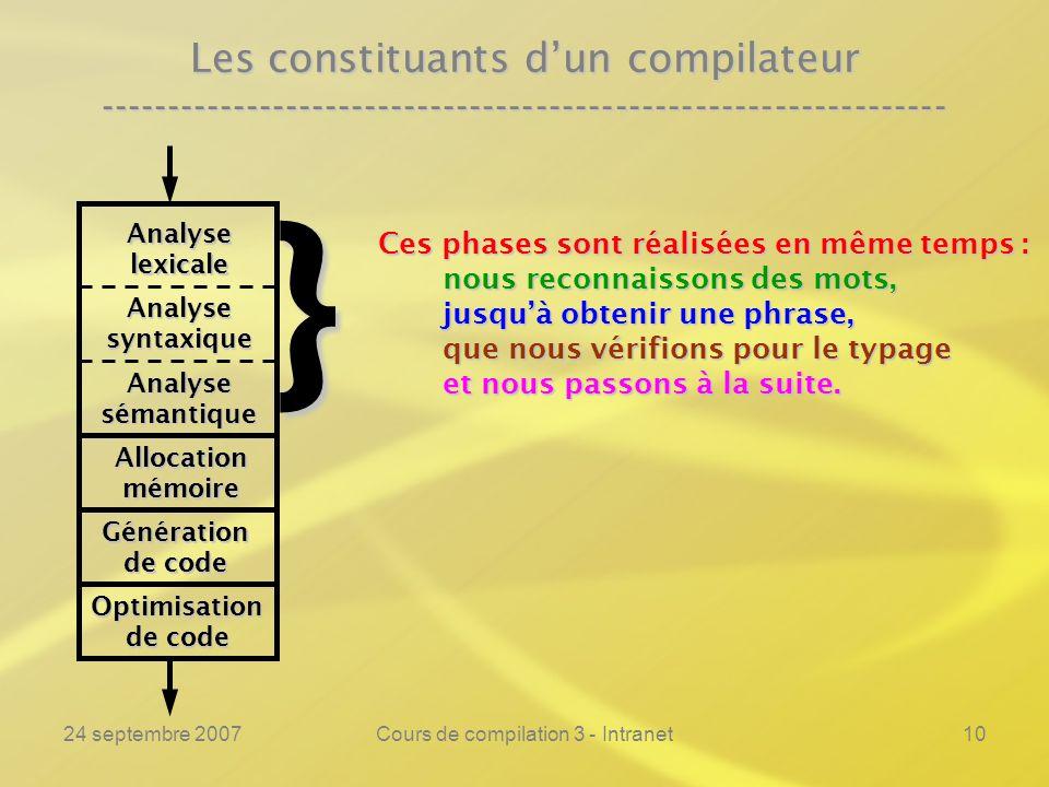 24 septembre 2007Cours de compilation 3 - Intranet10 Les constituants dun compilateur ----------------------------------------------------------------