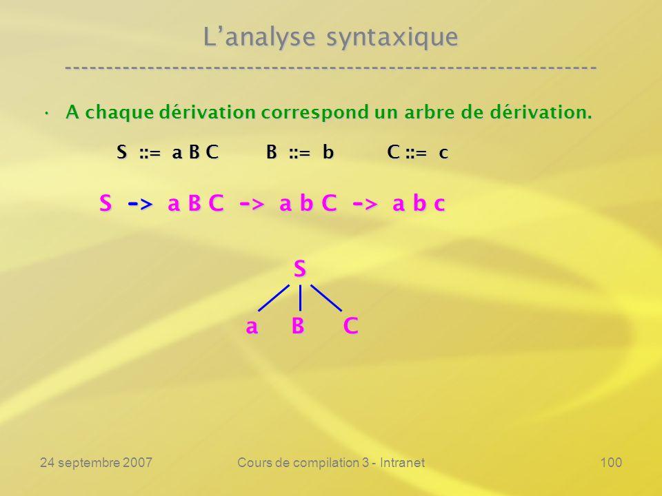 24 septembre 2007Cours de compilation 3 - Intranet100 Lanalyse syntaxique ---------------------------------------------------------------- A chaque dé