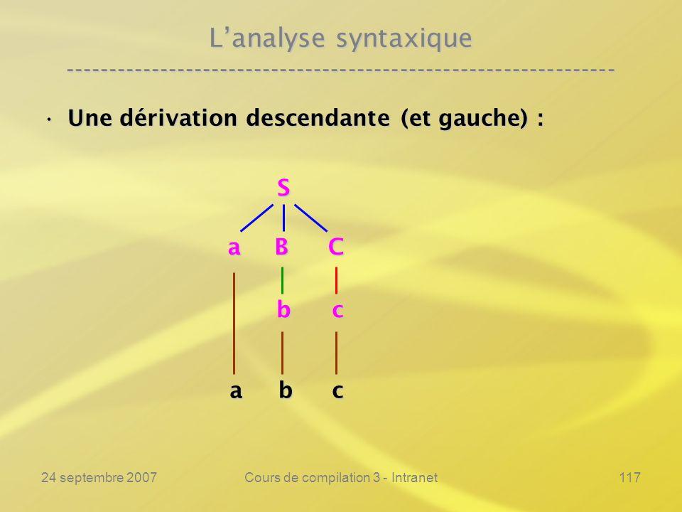 24 septembre 2007Cours de compilation 3 - Intranet117 Lanalyse syntaxique ---------------------------------------------------------------- Une dérivat
