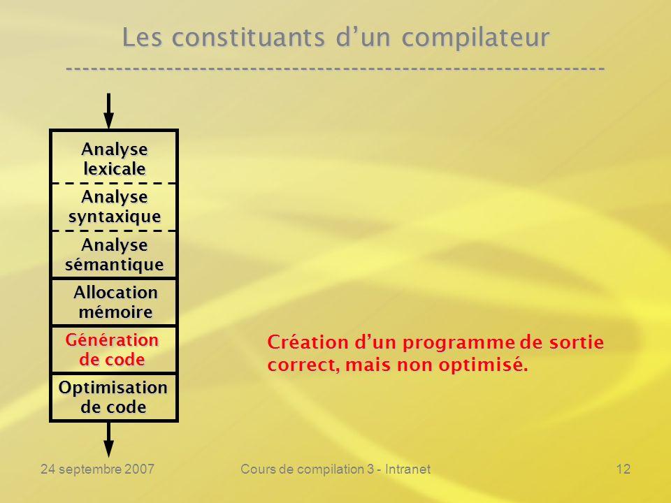 24 septembre 2007Cours de compilation 3 - Intranet12 Les constituants dun compilateur ----------------------------------------------------------------