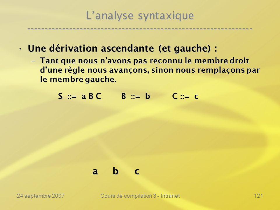 24 septembre 2007Cours de compilation 3 - Intranet121 Lanalyse syntaxique ---------------------------------------------------------------- Une dérivat