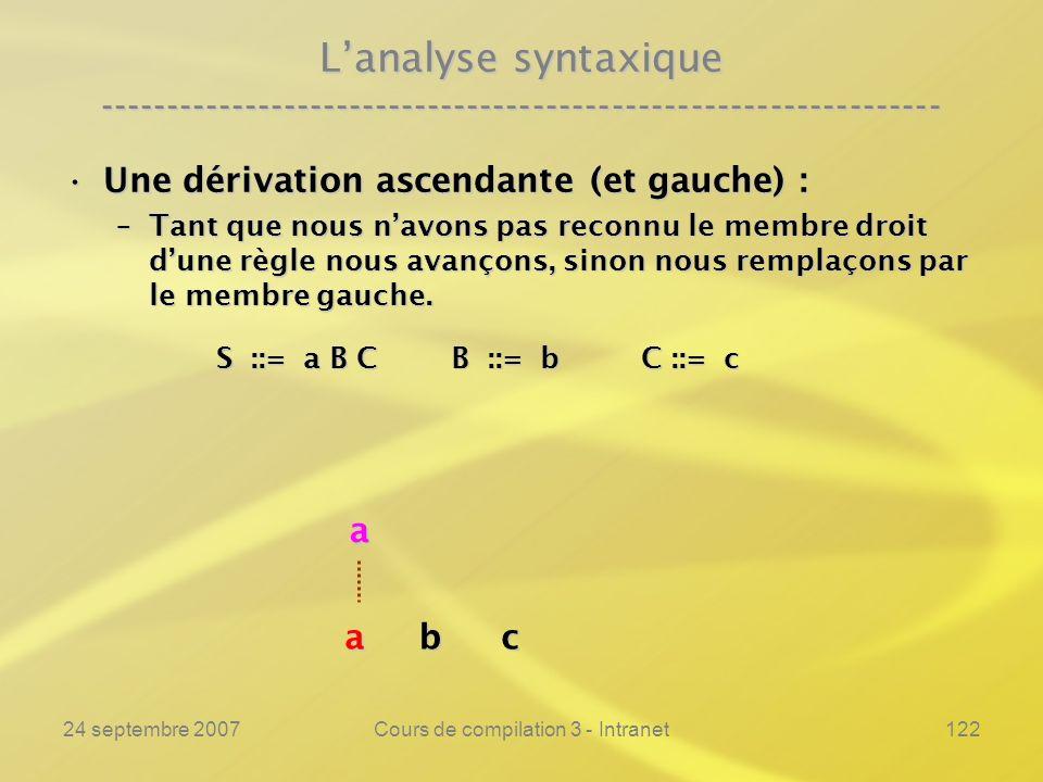 24 septembre 2007Cours de compilation 3 - Intranet122 Lanalyse syntaxique ---------------------------------------------------------------- Une dérivat