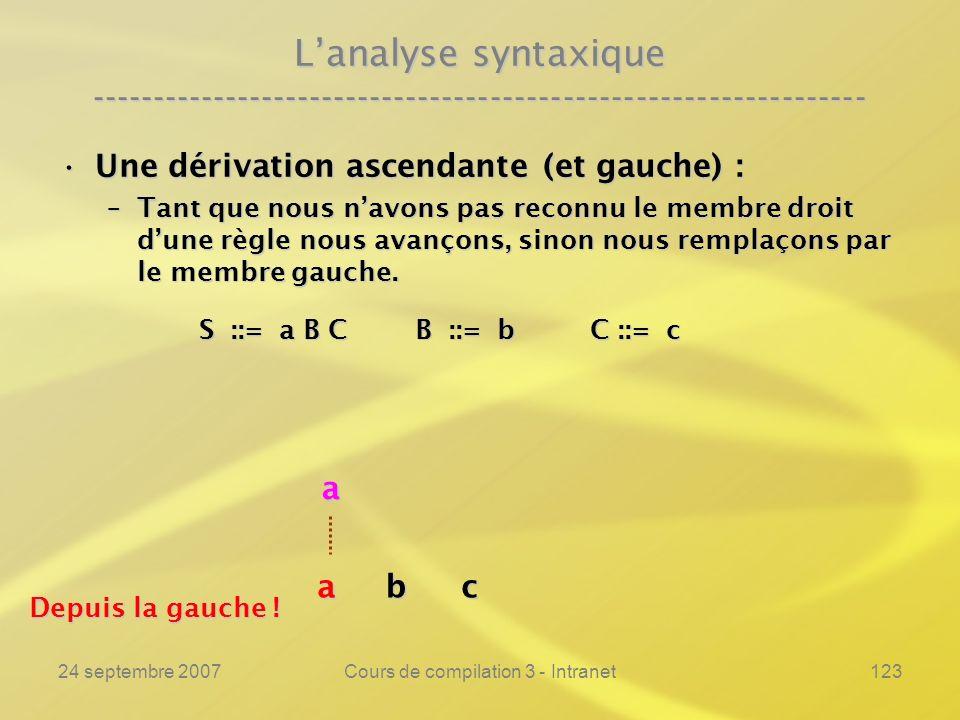 24 septembre 2007Cours de compilation 3 - Intranet123 Lanalyse syntaxique ---------------------------------------------------------------- Une dérivat