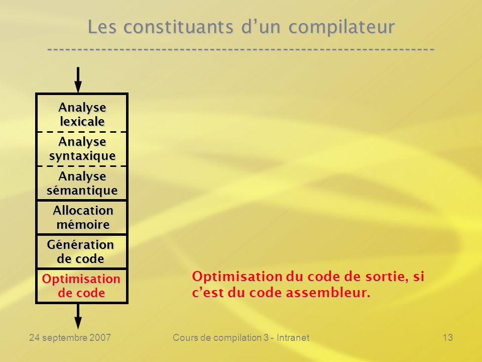 24 septembre 2007Cours de compilation 3 - Intranet13 Les constituants dun compilateur ----------------------------------------------------------------