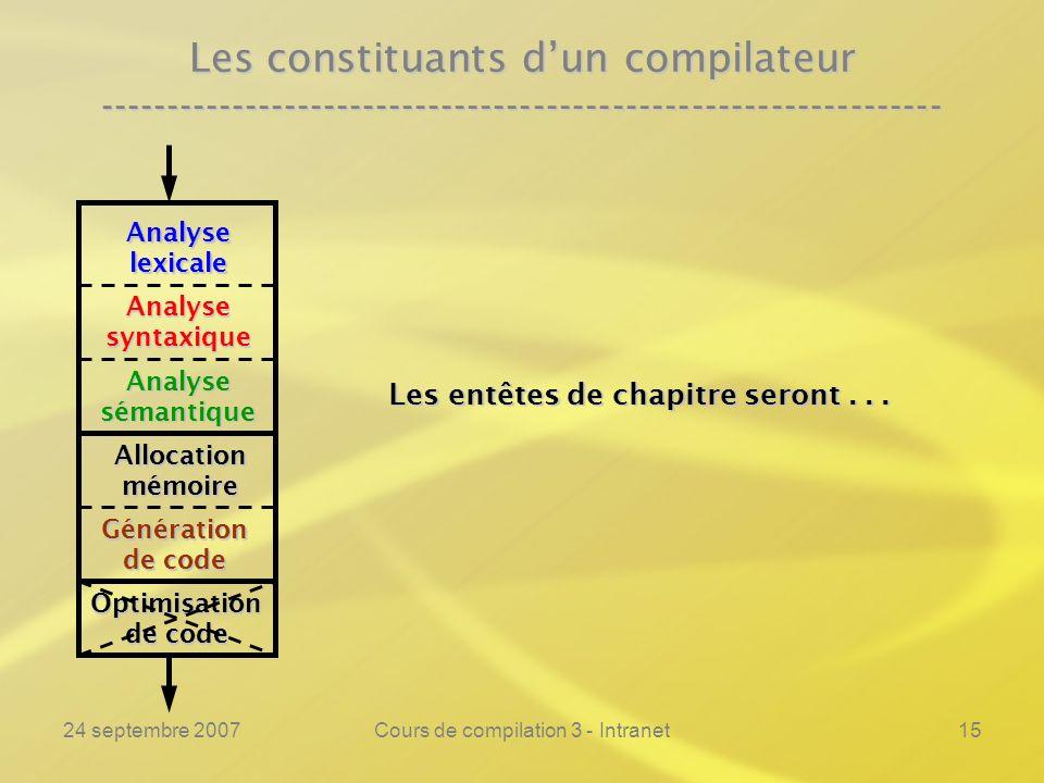 24 septembre 2007Cours de compilation 3 - Intranet15 Les constituants dun compilateur ----------------------------------------------------------------