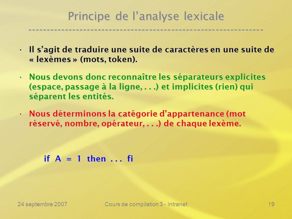24 septembre 2007Cours de compilation 3 - Intranet19 Principe de lanalyse lexicale ---------------------------------------------------------------- Il