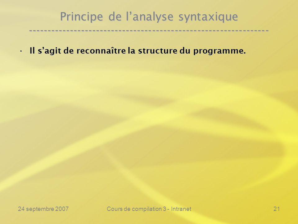 24 septembre 2007Cours de compilation 3 - Intranet21 Principe de lanalyse syntaxique ----------------------------------------------------------------
