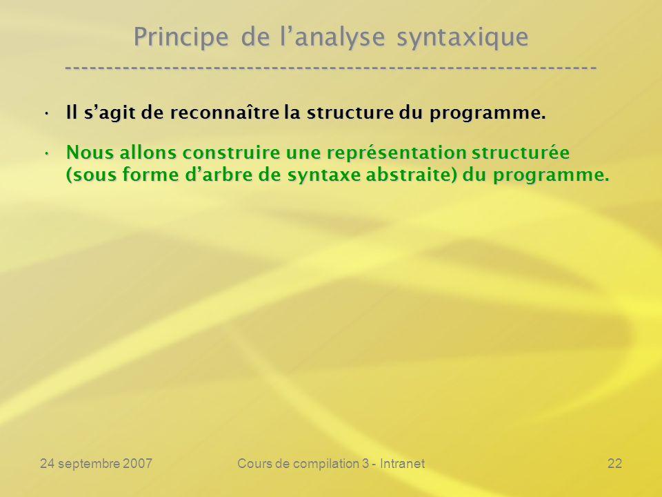 24 septembre 2007Cours de compilation 3 - Intranet22 Principe de lanalyse syntaxique ----------------------------------------------------------------