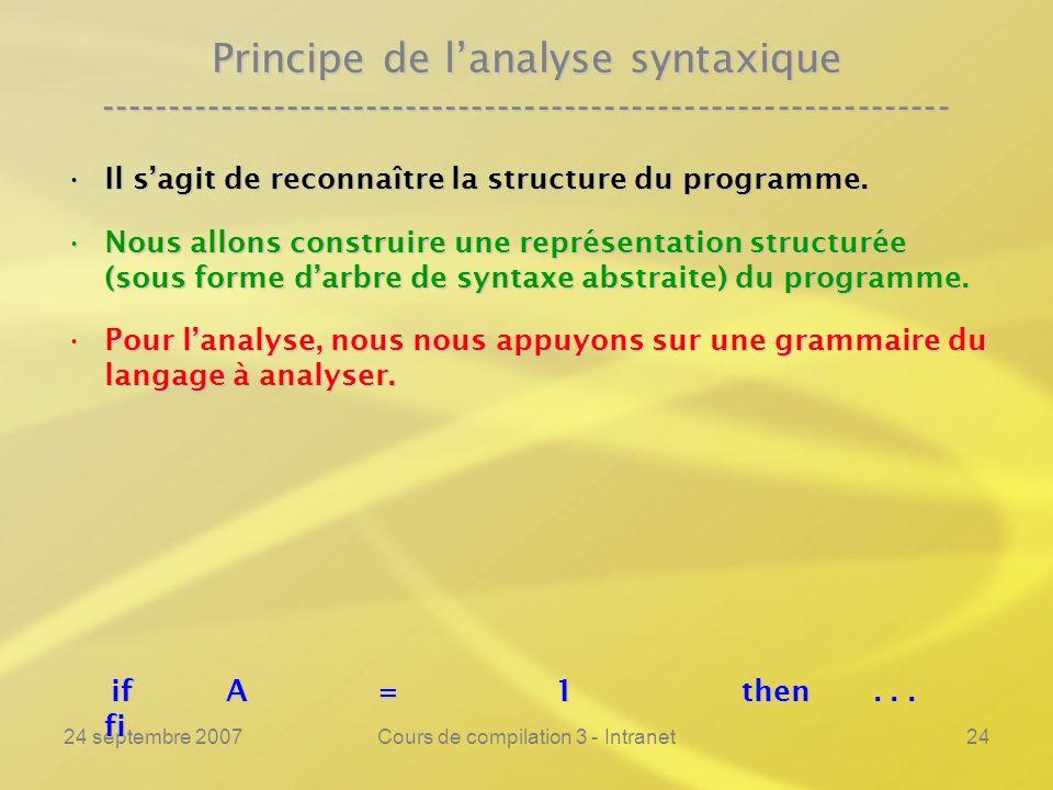 24 septembre 2007Cours de compilation 3 - Intranet24 Principe de lanalyse syntaxique ----------------------------------------------------------------