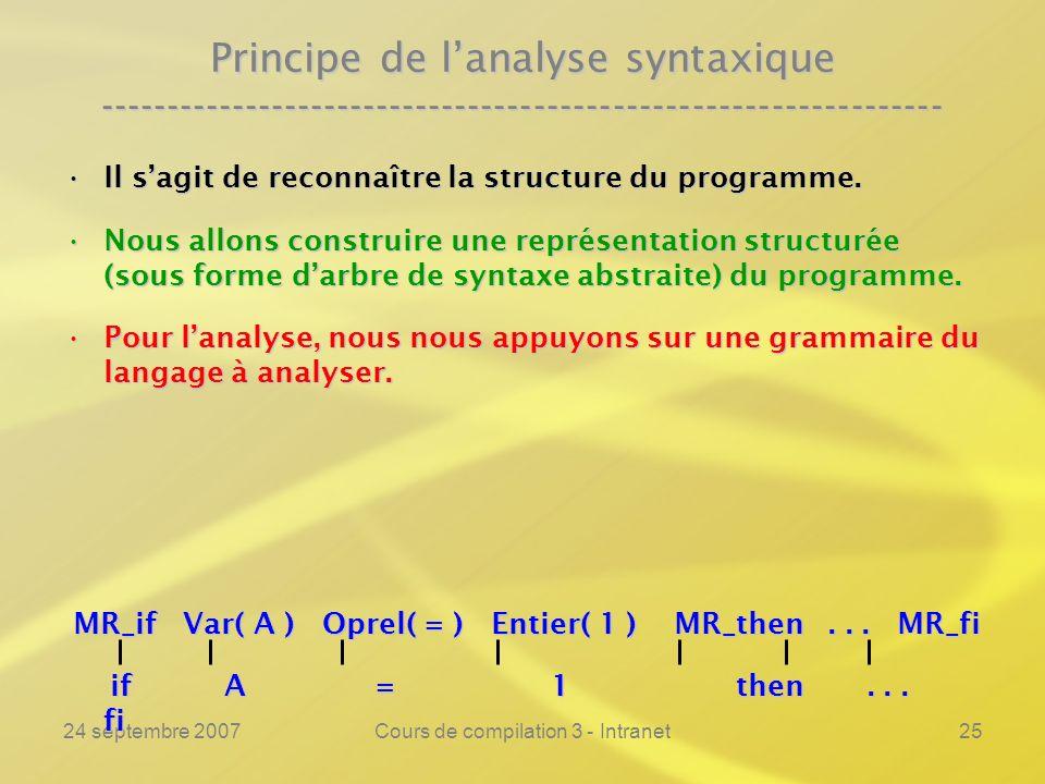 24 septembre 2007Cours de compilation 3 - Intranet25 Principe de lanalyse syntaxique ----------------------------------------------------------------
